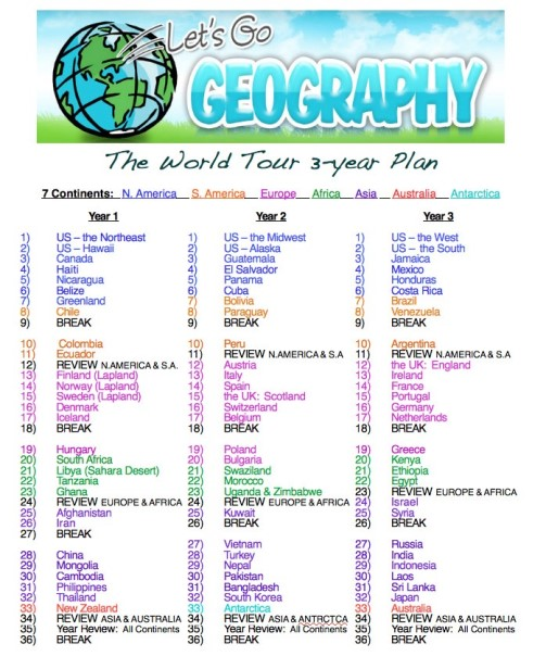 lets20go20geography20countries_zpsty8qcuk1